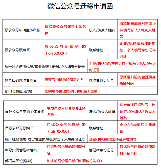 公众号迁移公证费用和微信公众号迁移公证书办理步骤 公众号迁移 第3张